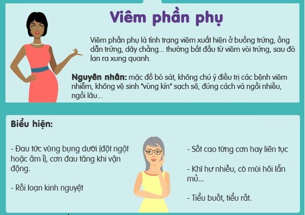 Nguyên nhân dẫn đến bệnh viêm phần phụ ở nữ giới