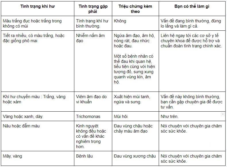 Tinh Trang Cua Khi Hu