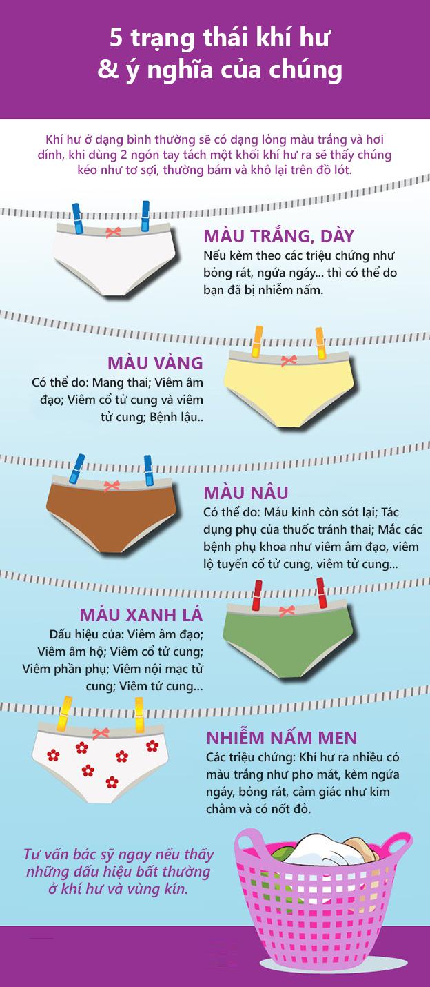 Trang Thai Cua Khi Hu