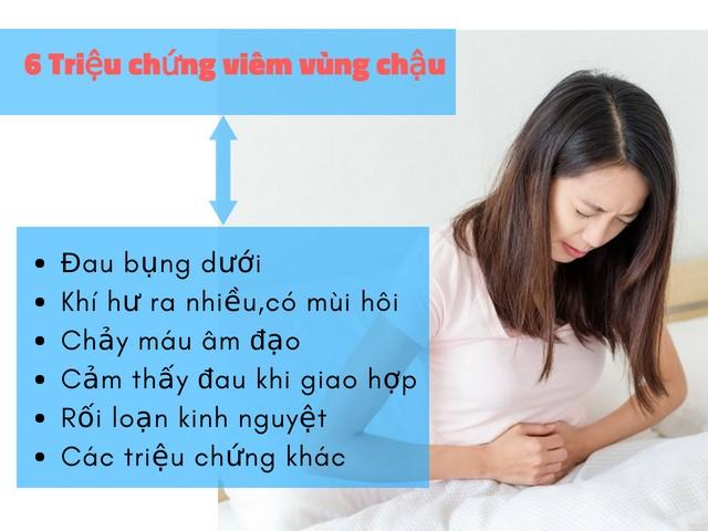 Trieu Chung Benh Viem Vung Chau 3 1 Compressed