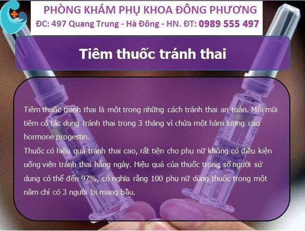 Tiem Thuoc Tranh Thai