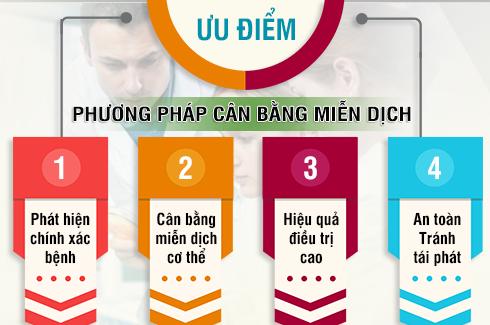 Lieu Phap Mb Giang Mai