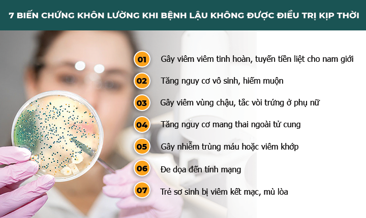 Bien Chung Benh Lau