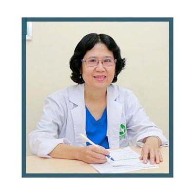 Bac Si Luong Thi Thanh Binh